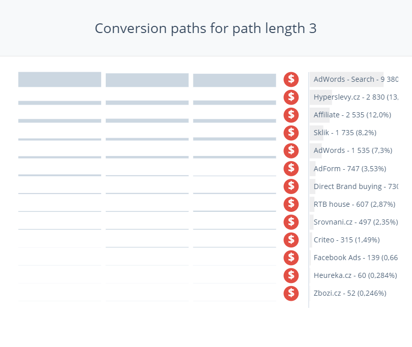 conversionpathlength_1_orig